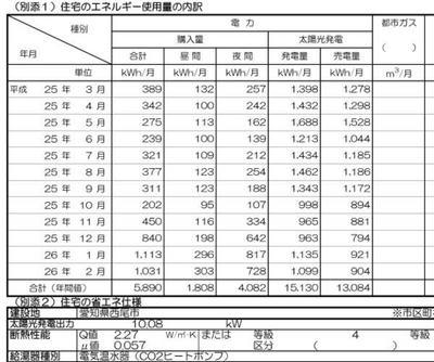 zeroenehoukoku2.jpg