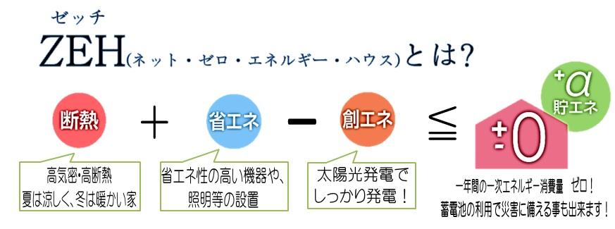 5月20日(土)、5月20日(日)完全予約制ZEH(ゼッチ)住宅構造見学会開催します!